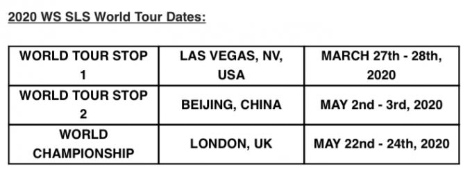 2020 SLS World Tour at Mandalay Bay Events Center